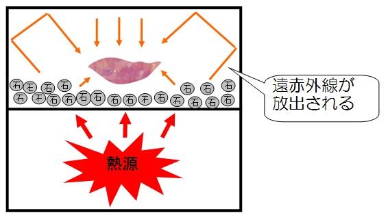 f:id:mishimasaiko:20181222165323j:plain