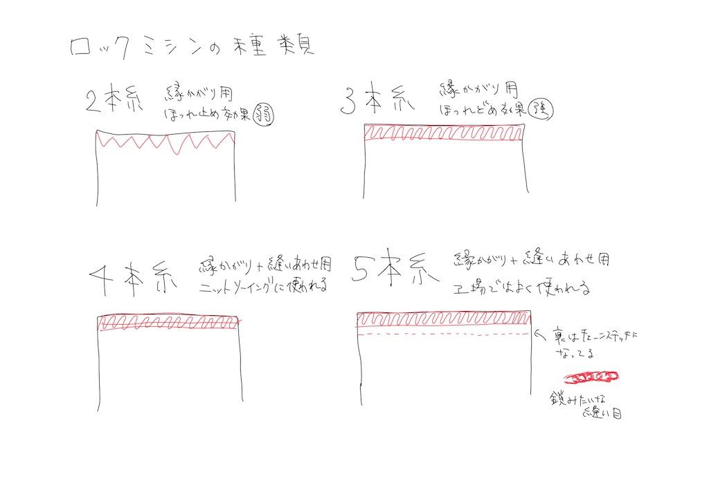 f:id:mishinhatomodachi:20201231193318j:image