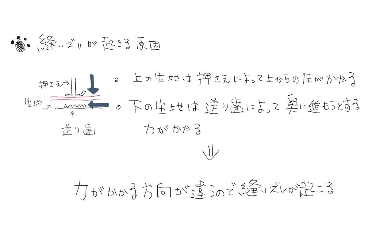 f:id:mishinhatomodachi:20210111213426j:plain