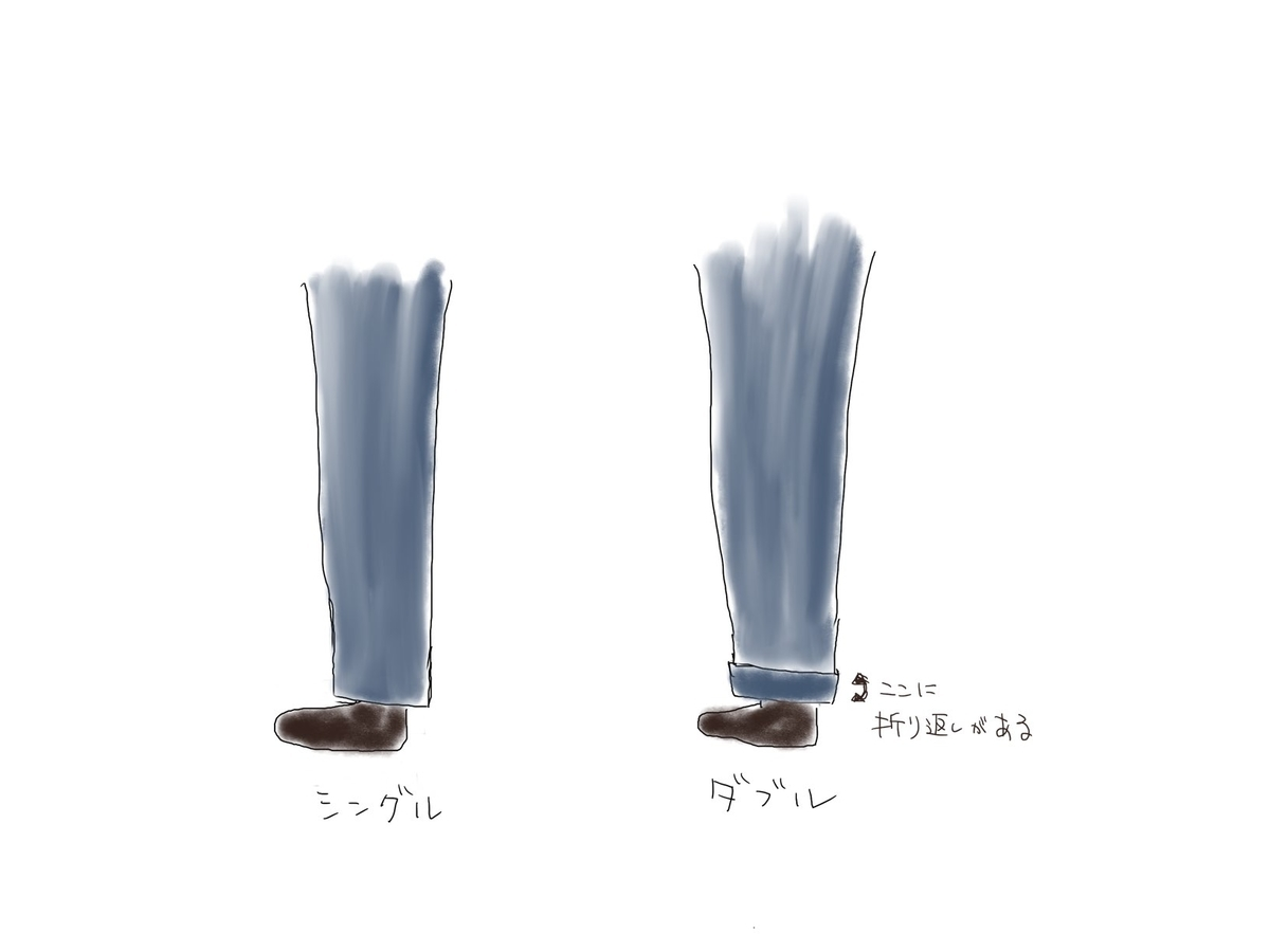 f:id:mishinhatomodachi:20210119205542j:plain