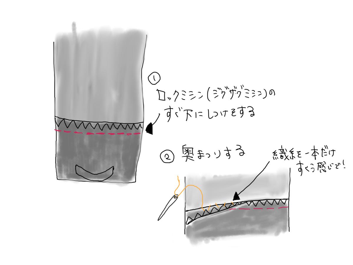 f:id:mishinhatomodachi:20210123220222p:plain