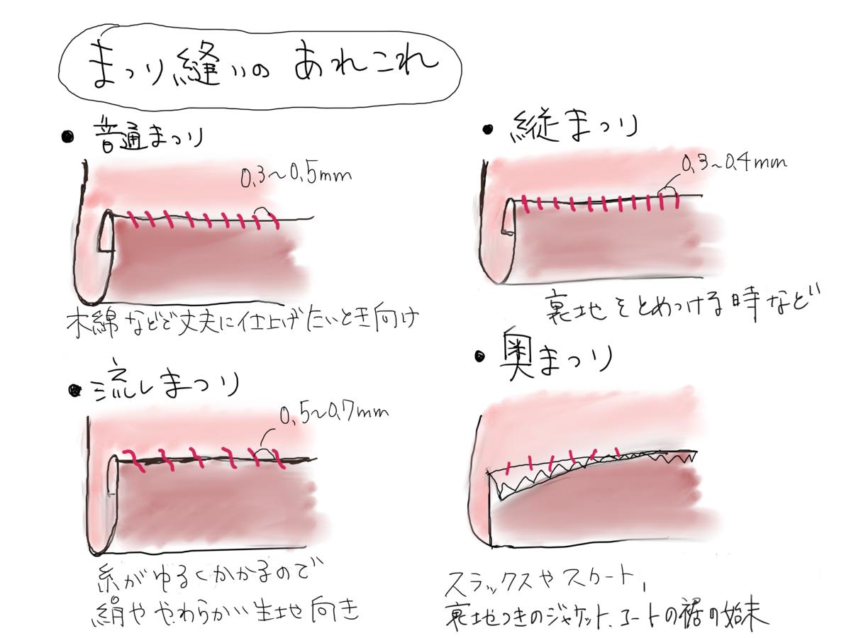 f:id:mishinhatomodachi:20210123224358p:plain