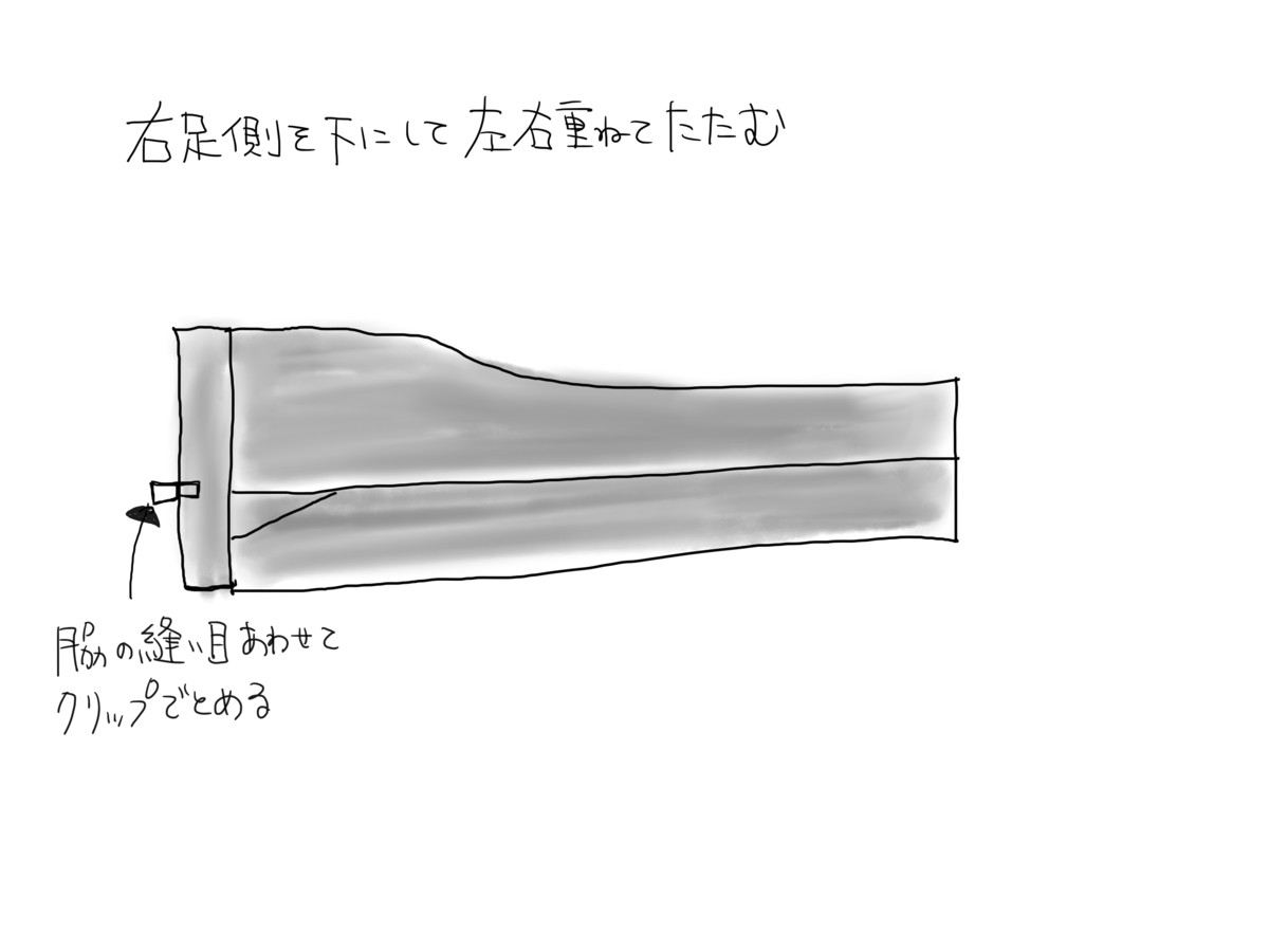 f:id:mishinhatomodachi:20210124203546p:plain
