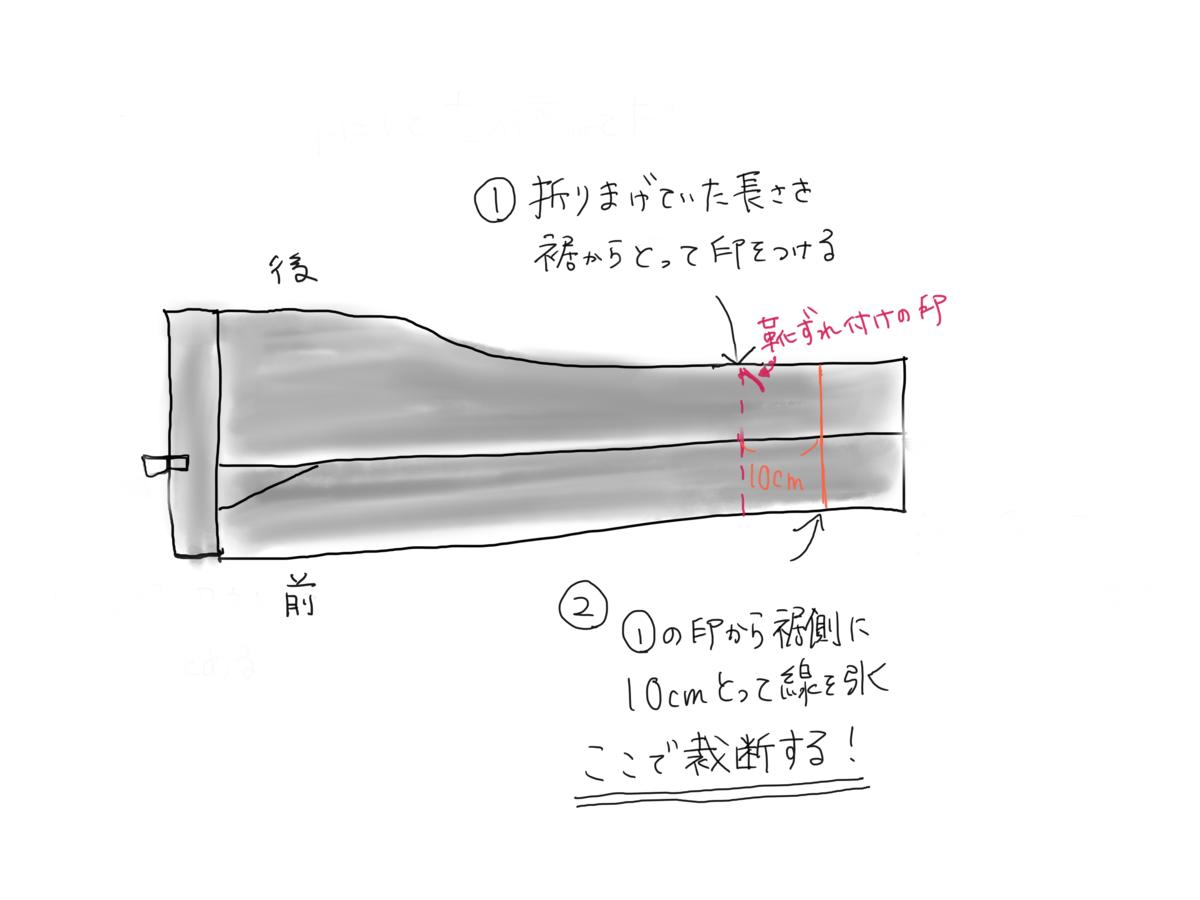 f:id:mishinhatomodachi:20210124203659p:plain