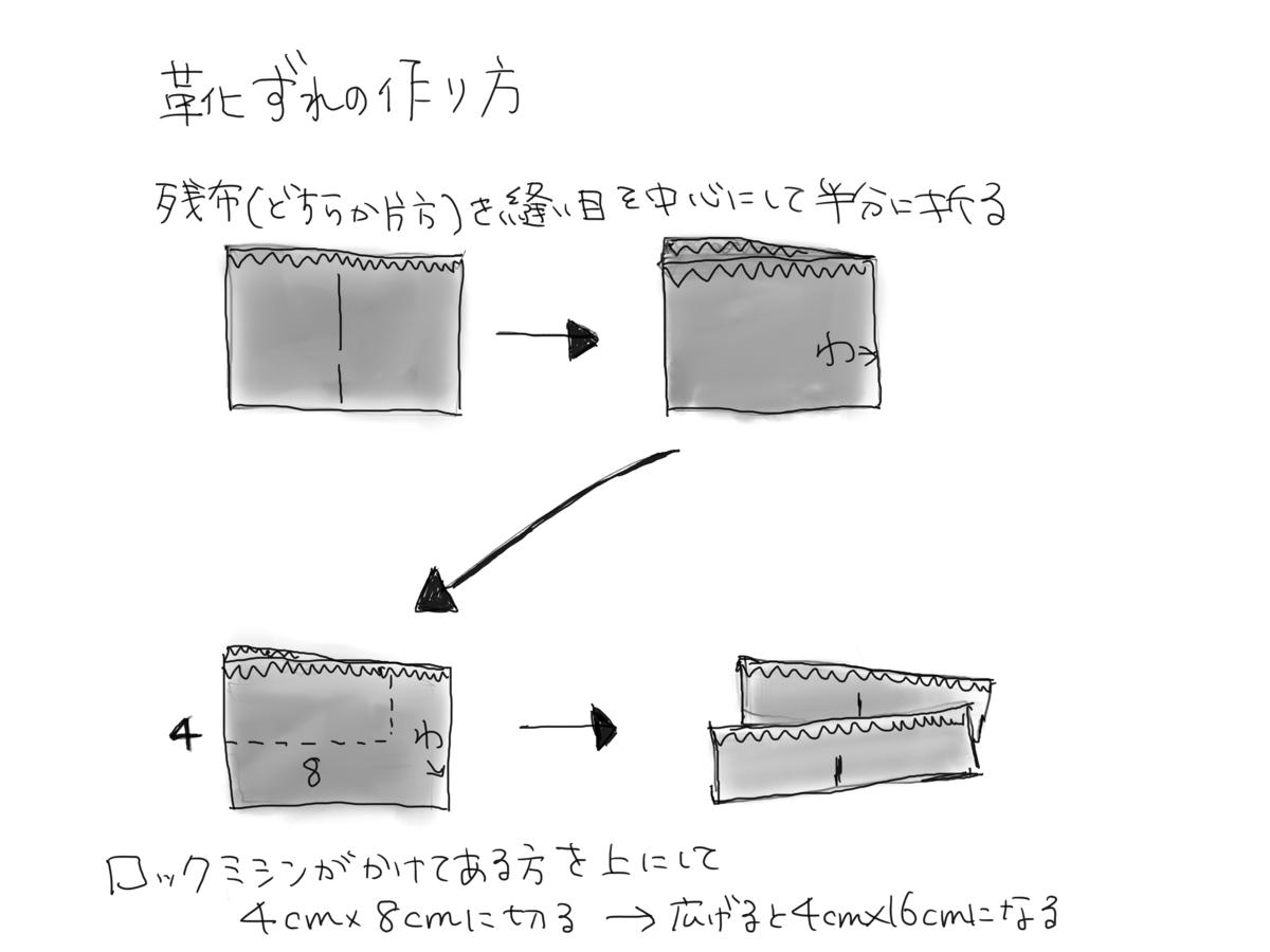f:id:mishinhatomodachi:20210124203844p:plain