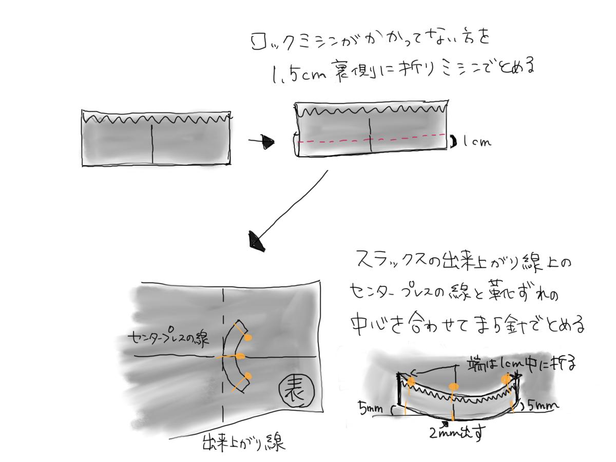 f:id:mishinhatomodachi:20210124211617p:plain