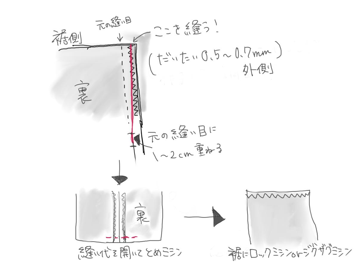 f:id:mishinhatomodachi:20210124214307p:plain