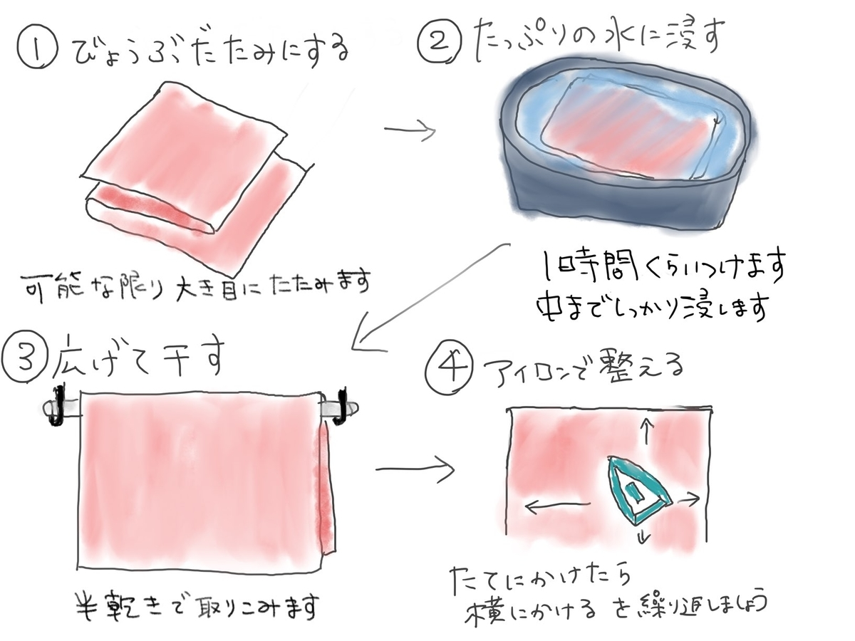 f:id:mishinhatomodachi:20210201210643j:plain