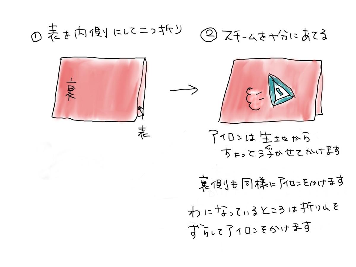 f:id:mishinhatomodachi:20210201211338j:plain