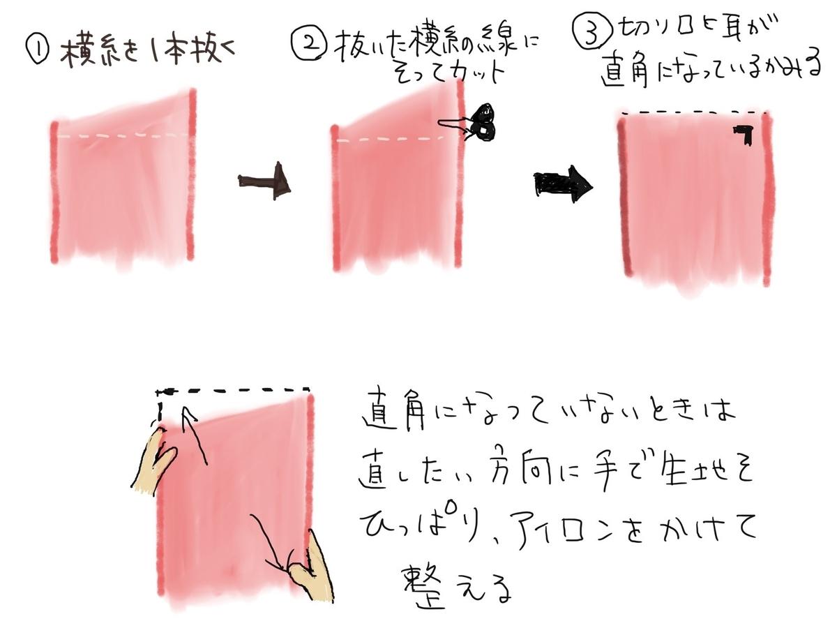 f:id:mishinhatomodachi:20210201220937j:plain