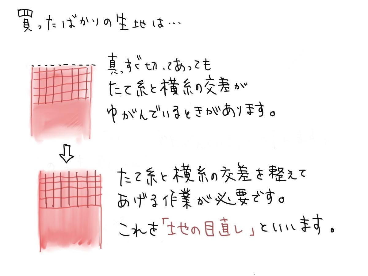 f:id:mishinhatomodachi:20210201221006j:plain