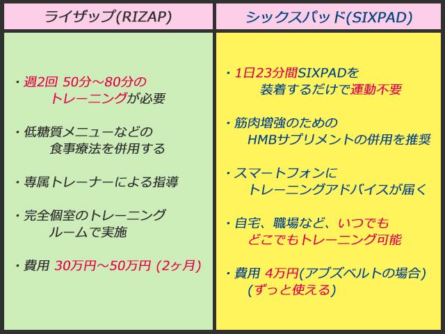 f:id:mishio17:20170429222203j:plain
