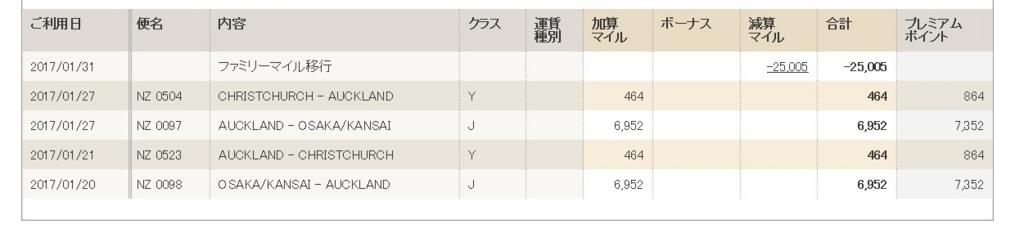 f:id:mishiyomayako:20170605193141j:plain