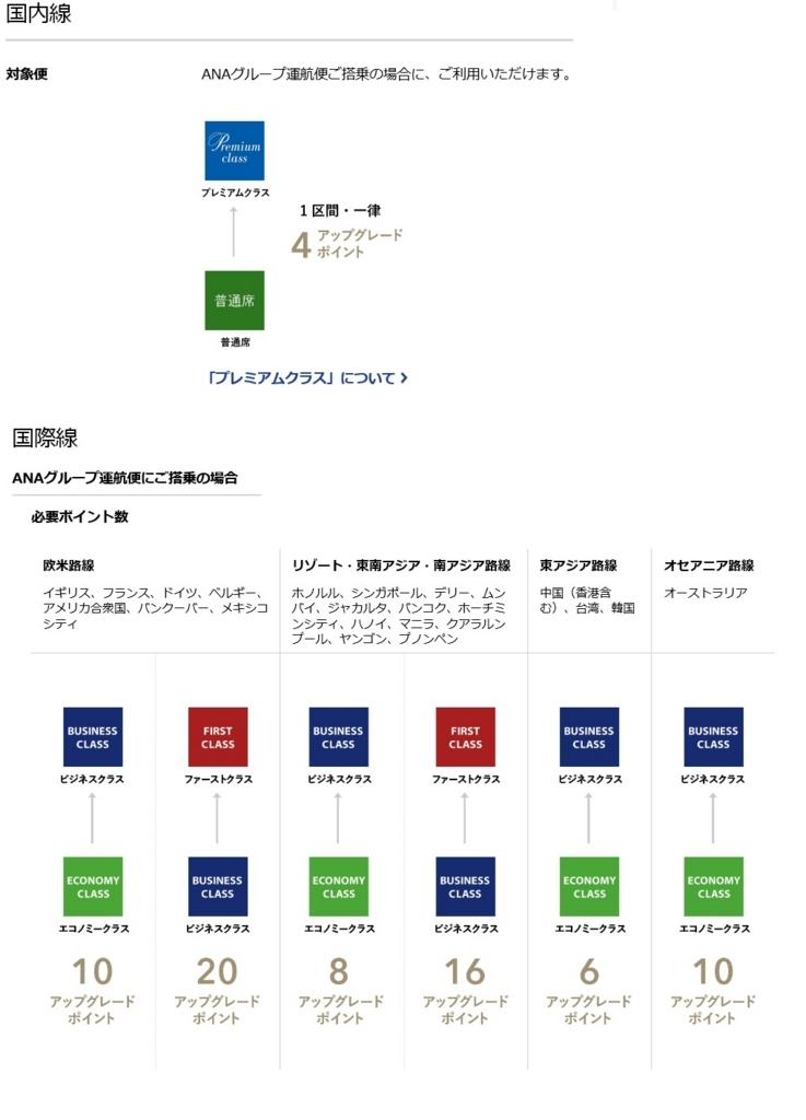 f:id:mishiyomayako:20170612234134j:plain