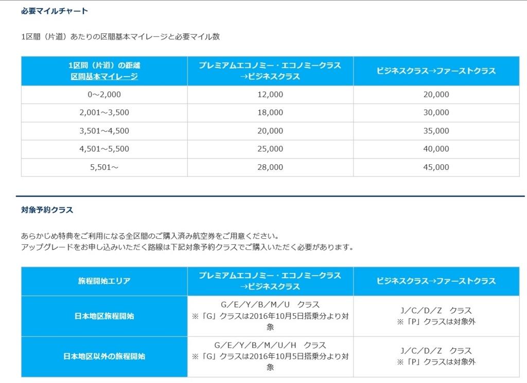 f:id:mishiyomayako:20170627215009j:plain