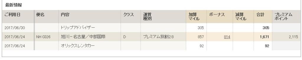 f:id:mishiyomayako:20170724140456j:plain