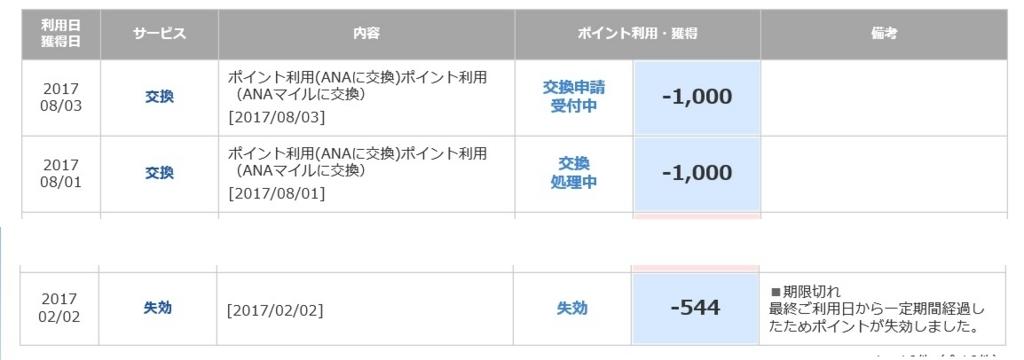 f:id:mishiyomayako:20170803133525j:plain