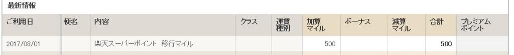 f:id:mishiyomayako:20170803133842j:plain