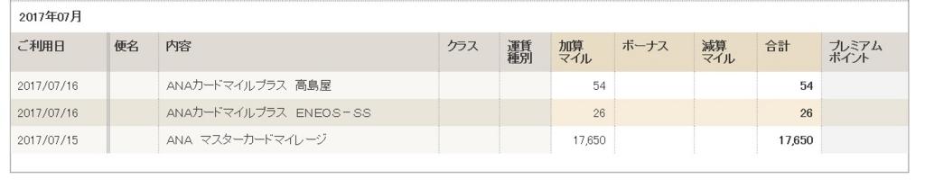f:id:mishiyomayako:20170804232750j:plain