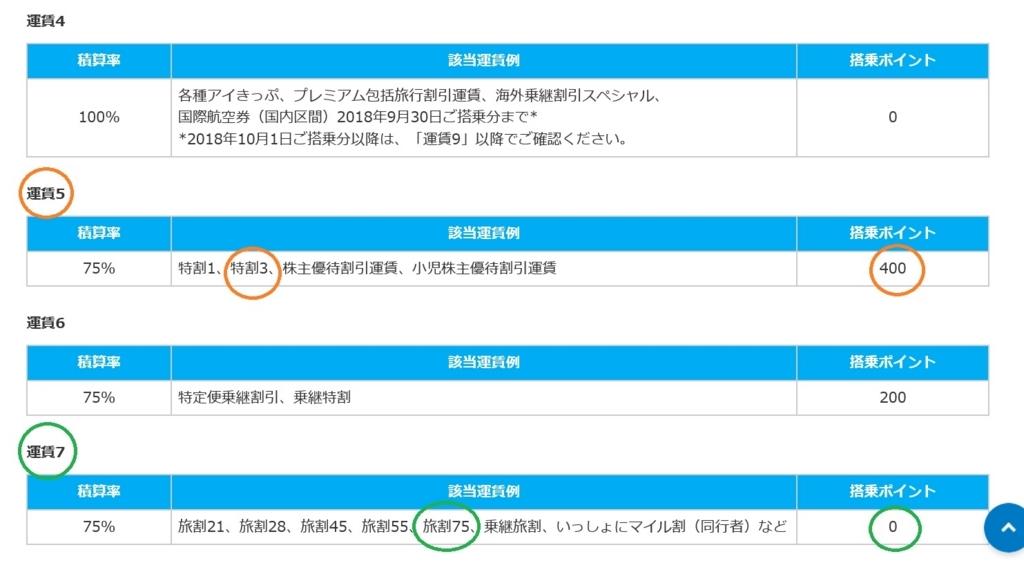 f:id:mishiyomayako:20170929212527j:plain