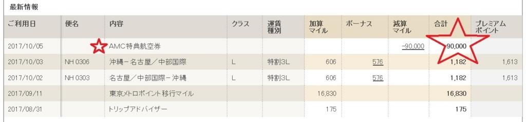 f:id:mishiyomayako:20171005231756j:plain