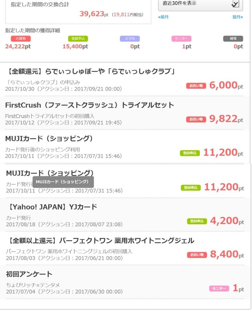 f:id:mishiyomayako:20171108231330j:plain