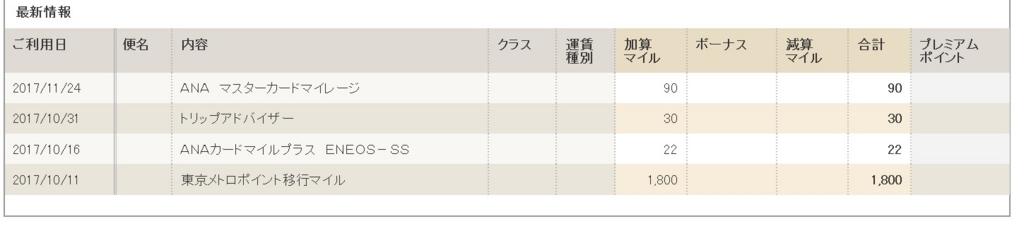 f:id:mishiyomayako:20171129234154j:plain
