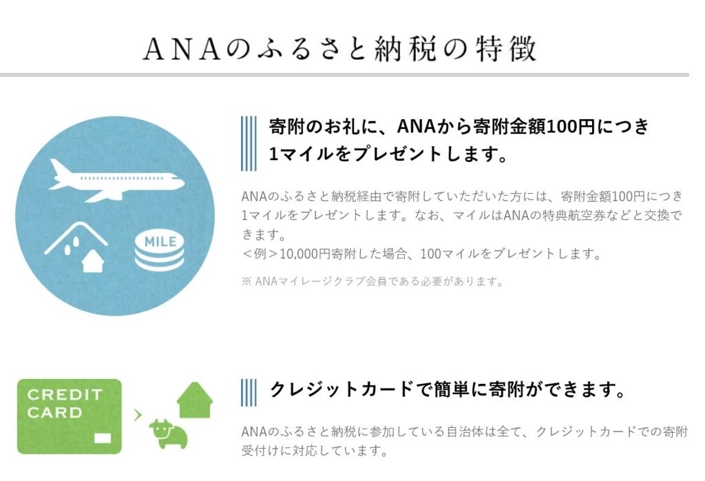f:id:mishiyomayako:20171130000424j:plain