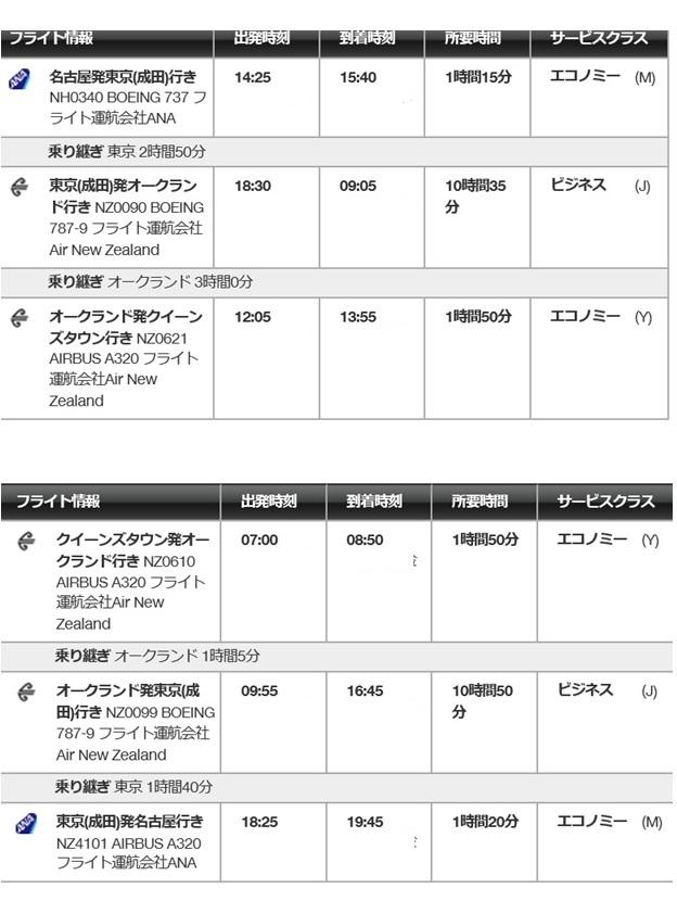 f:id:mishiyomayako:20180325230923j:plain