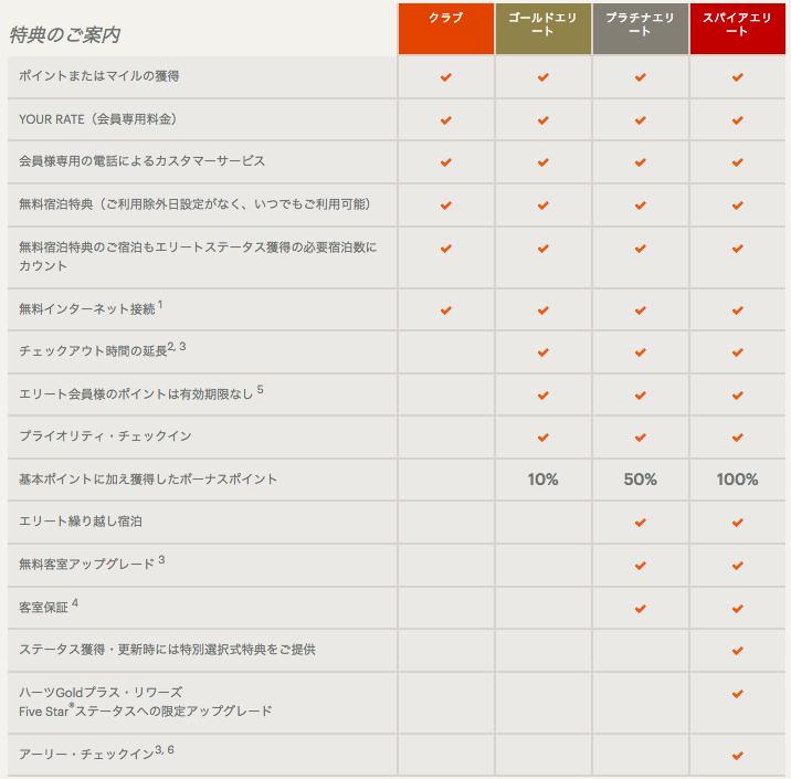 f:id:mishiyomayako:20180511201135p:plain