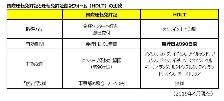f:id:mishiyomayako:20191207221403j:plain