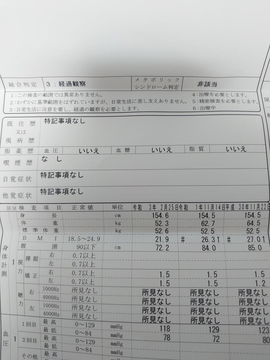 f:id:misojinokinpathiseikathu1:20210305190027j:plain