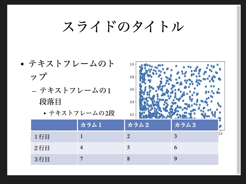 f:id:misos:20210223021959p:plain
