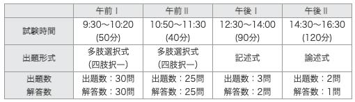 f:id:misos:20210506015908p:plain