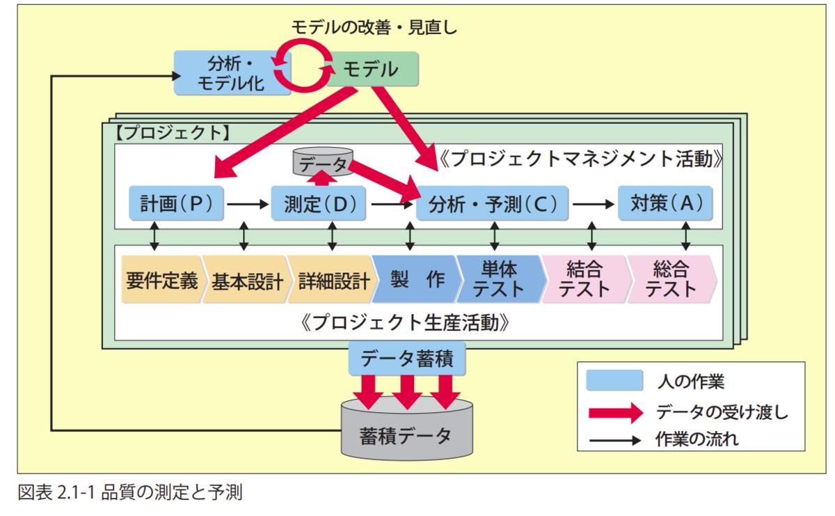 f:id:misos:20210606055241p:plain