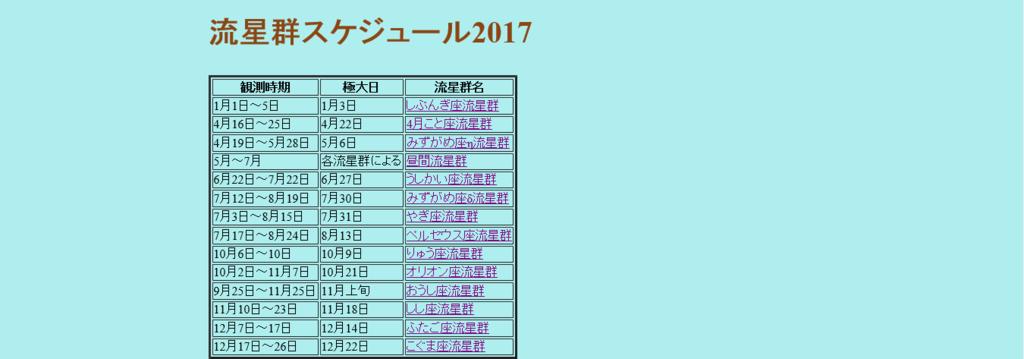 f:id:missamisa3333:20170521224748p:plain