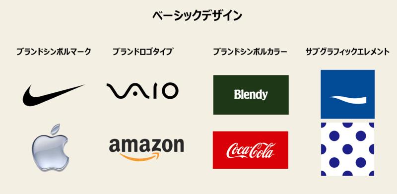 VI(ビジュアルアイデンティティ)のブランドデザイン規定-1:ベーシックデザイン