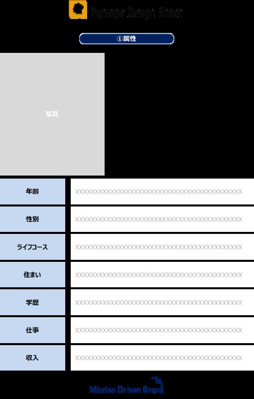 ペルソナ設定シート:PDFテンプレート