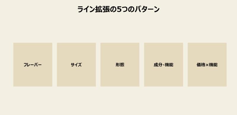 ライン拡張の5つのパターン