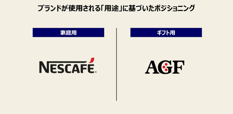 ネスカフェとAGFのポジショニングの画像