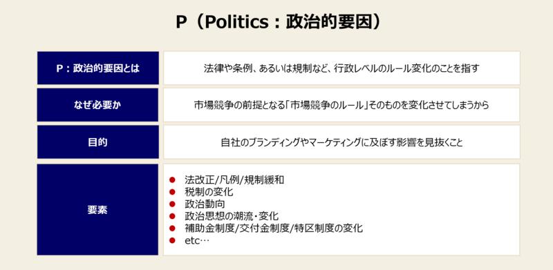 PEST分析の項目と例-1:政治的要因