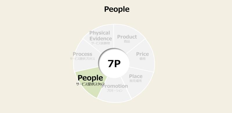 マーケティングミックスの7P(サービスマーケティングの7P)の手法と事例-1:ピープル戦略