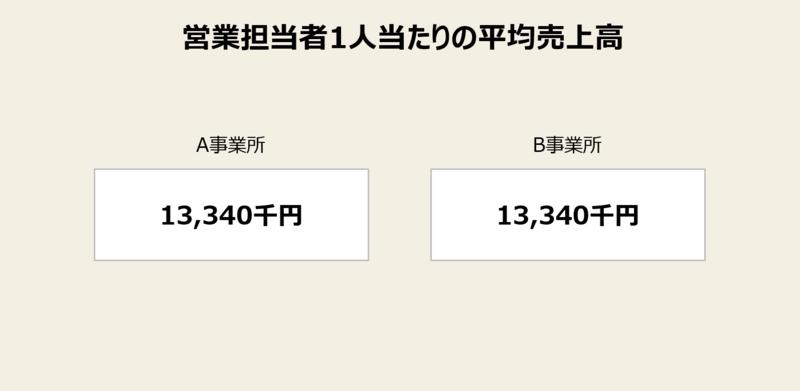 f:id:missiondrivencom:20181028181949p:plain