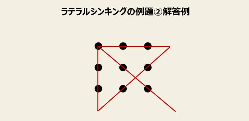 ラテラルシンキングの例題②解答例