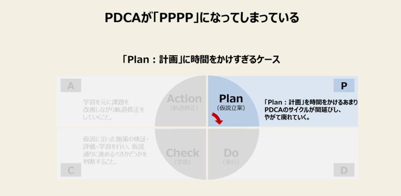 PDCAが回らない理由-1:PDCAがPPPPになってしまっている