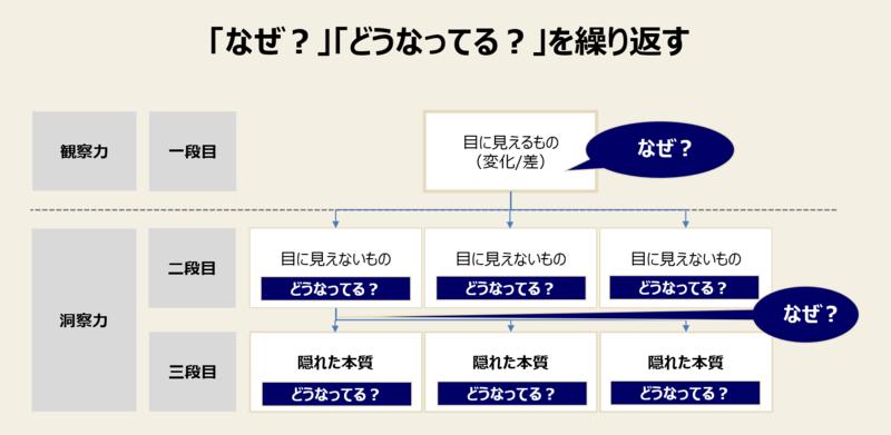 f:id:missiondrivencom:20200331150355p:plain
