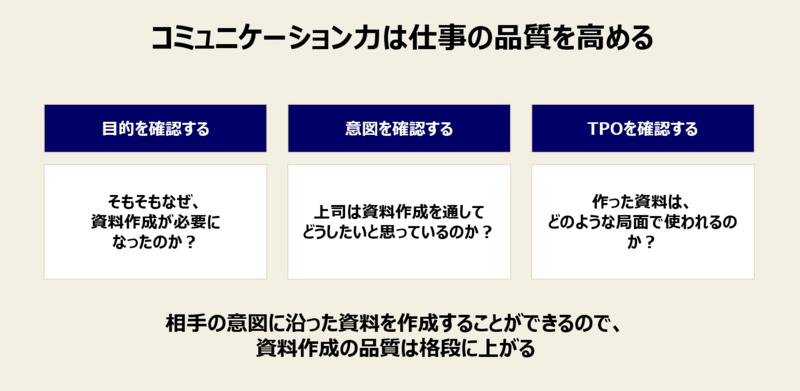 f:id:missiondrivencom:20201123172517p:plain