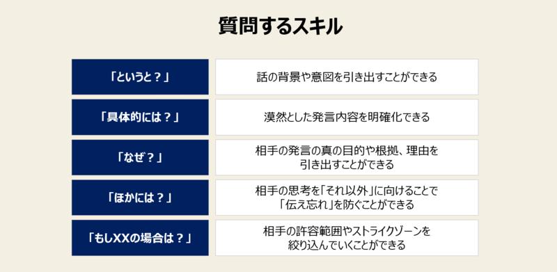 f:id:missiondrivencom:20201123172545p:plain