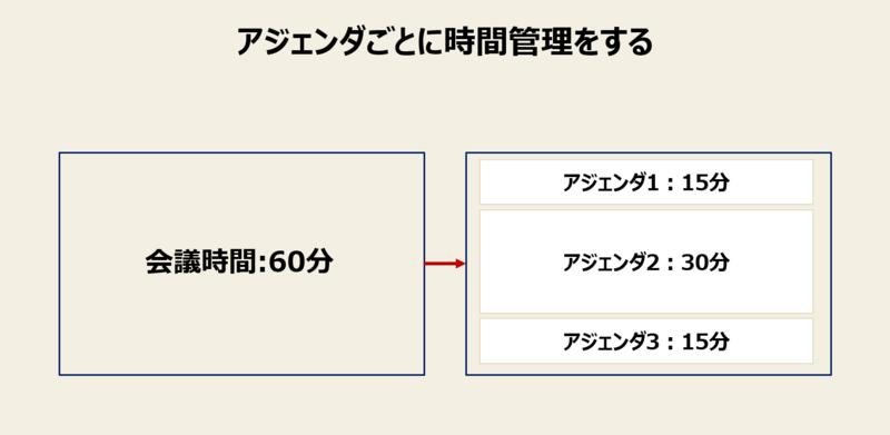 f:id:missiondrivencom:20201230223641p:plain