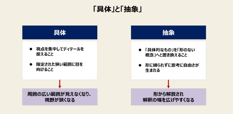f:id:missiondrivencom:20210715173807p:plain